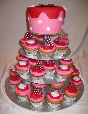 hello kitty cupcakes image